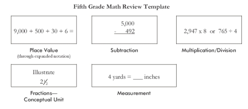 5th_grade_review_template